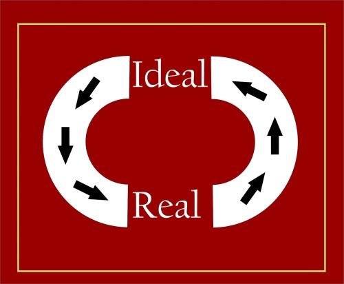 Resultado de imagem para idealismo